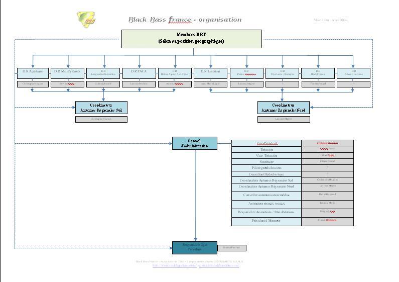 Programme des Rencontres 2014 et candidatures